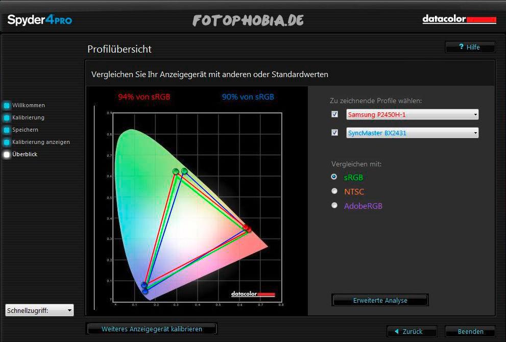 Darstellung der Farbräume meiner Monitore in der Spyder4Pro-Software